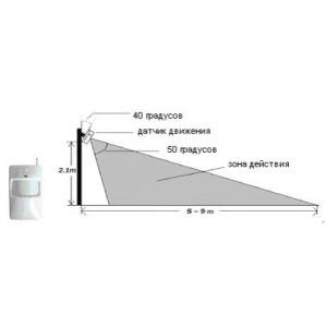 Датчик движения для GSM охранной сигнализации PIR-100